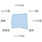 ペンペンタイムグラフ1